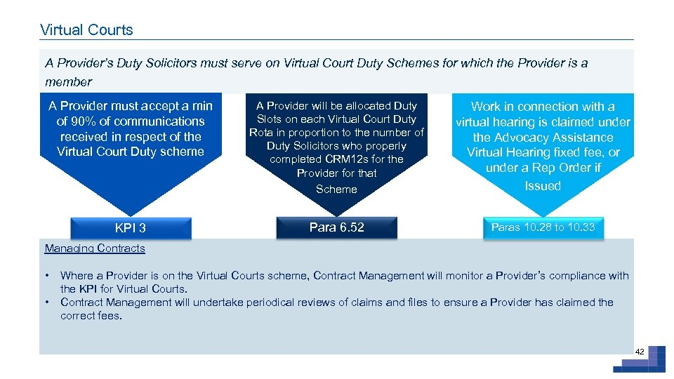 Virtual Courts A Provider's Duty Solicitors must serve on Virtual Court Duty Schemes for