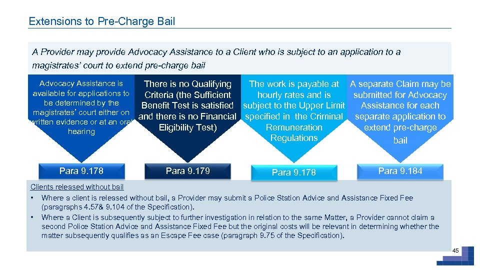 Extensions to Pre-Charge Bail A Provider may provide Advocacy Assistance to a Client who
