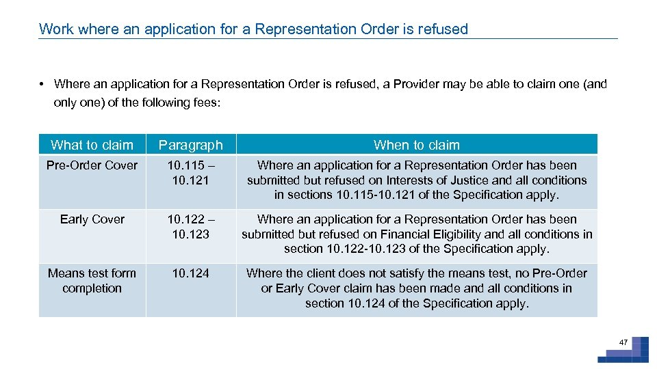 Work where an application for a Representation Order is refused • Where an application