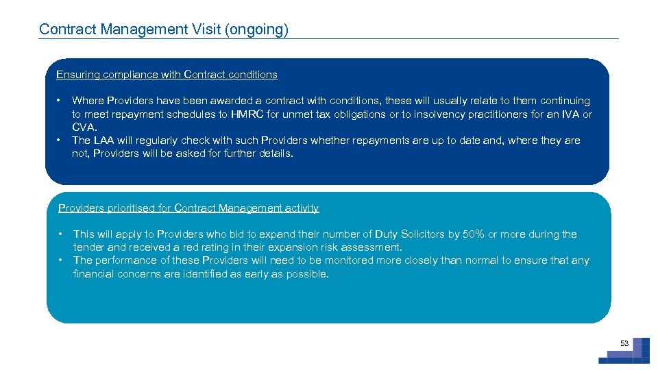 Contract Management Visit (ongoing) Ensuring compliance with Contract conditions • • Where Providers have