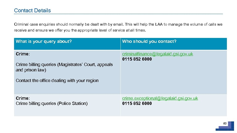 Contact Details Criminal case enquiries should normally be dealt with by email. This will
