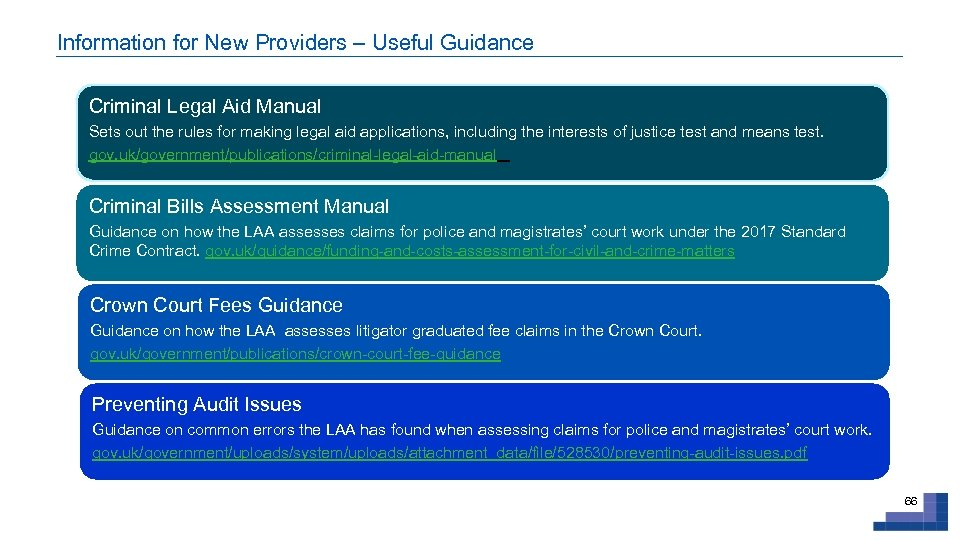 Information for New Providers – Useful Guidance Criminal Legal Aid Manual Sets out the