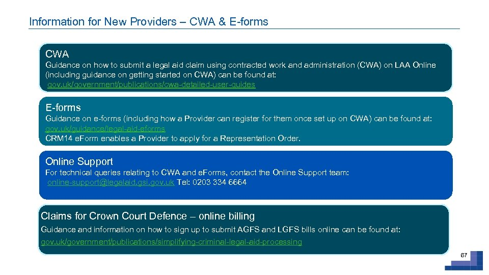 Information for New Providers – CWA & E-forms CWA Guidance on how to submit