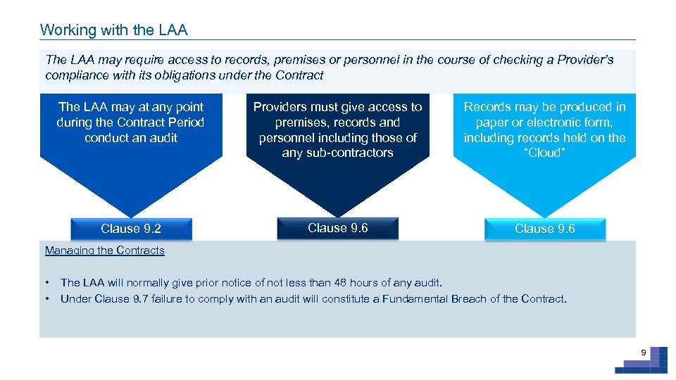 Working with the LAA The LAA may require access to records, premises or personnel