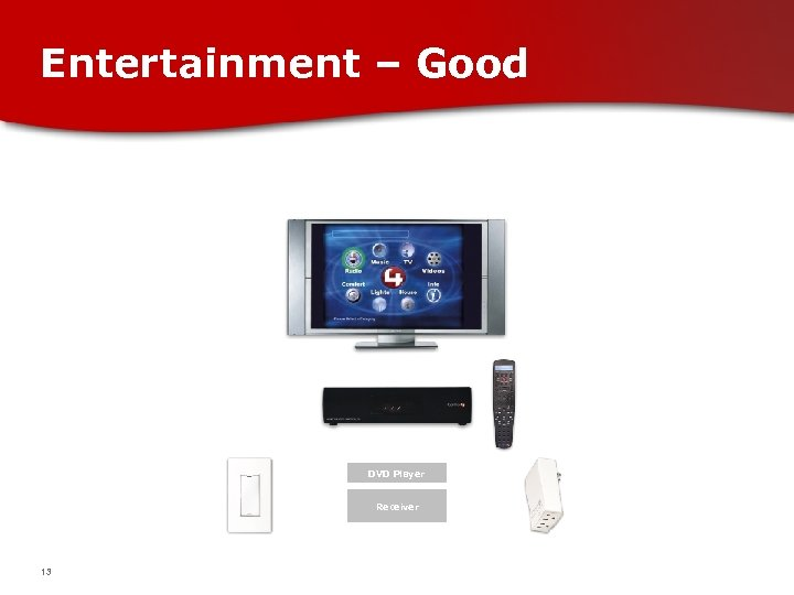 Entertainment – Good DVD Player Receiver 13