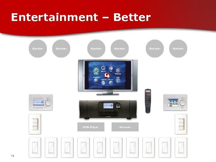 Entertainment – Better Speaker DVD Player 14 Speaker Receiver Speaker