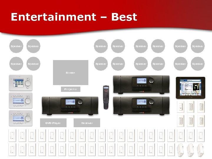 Entertainment – Best Speaker Speaker Speaker Speaker Screen Projector DVD Player 15 Receiver