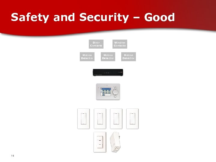 Safety and Security – Good Door Contacts Motion Detector 16 Window Contacts Motion Detector