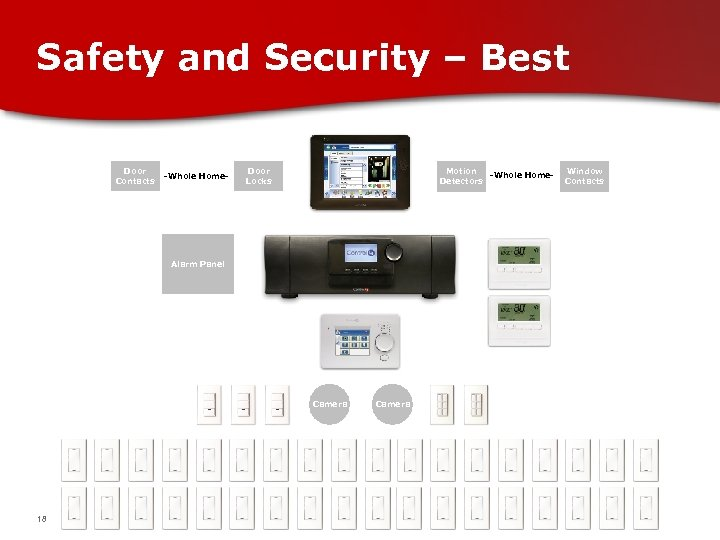 Safety and Security – Best Door Contacts -Whole Home- Door Locks Motion -Whole Home.