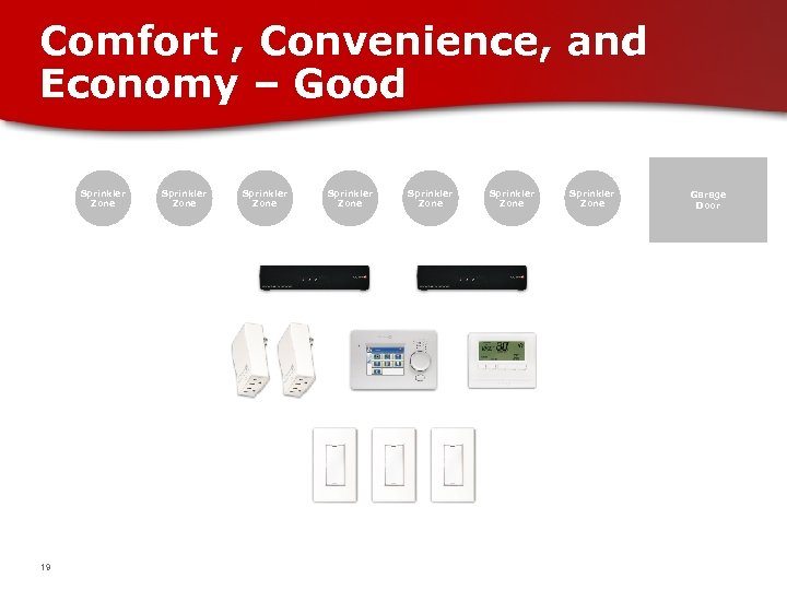 Comfort , Convenience, and Economy – Good Sprinkler Zone 19 Sprinkler Zone Sprinkler Zone