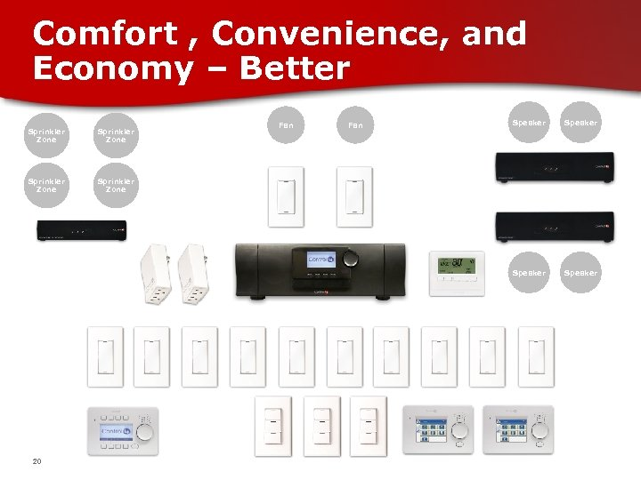 Comfort , Convenience, and Economy – Better Sprinkler Zone Fan Speaker Sprinkler Zone 20