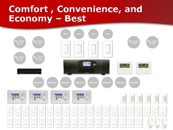 Comfort , Convenience, and Economy – Best Fan Sprinkler Zone Speaker 21 Fan Sprinkler