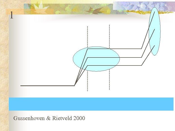 1 %L Gussenhoven & Rietveld 2000 H* H%