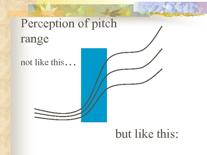 Perception of pitch range not like this… but like this:
