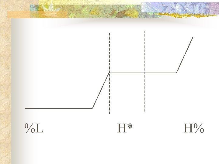 %L H* H%