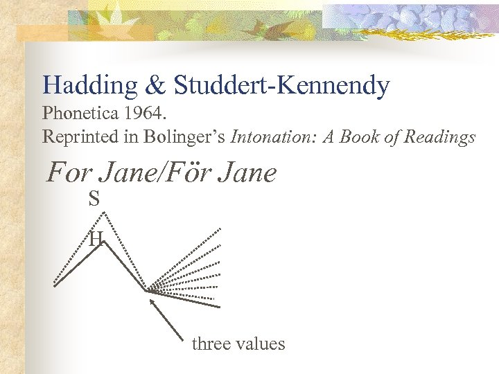 Hadding & Studdert-Kennendy Phonetica 1964. Reprinted in Bolinger's Intonation: A Book of Readings For