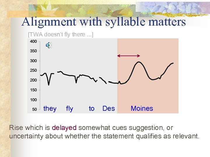 Alignment with syllable matters [TWA doesn't fly there. . . ] they fly to