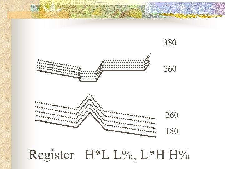 380 260 180 Register H*L L%, L*H H%