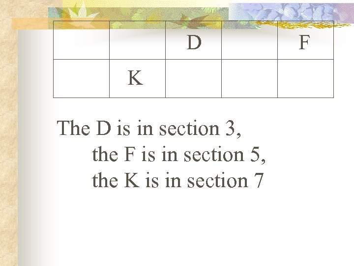 D K The D is in section 3, the F is in section 5,