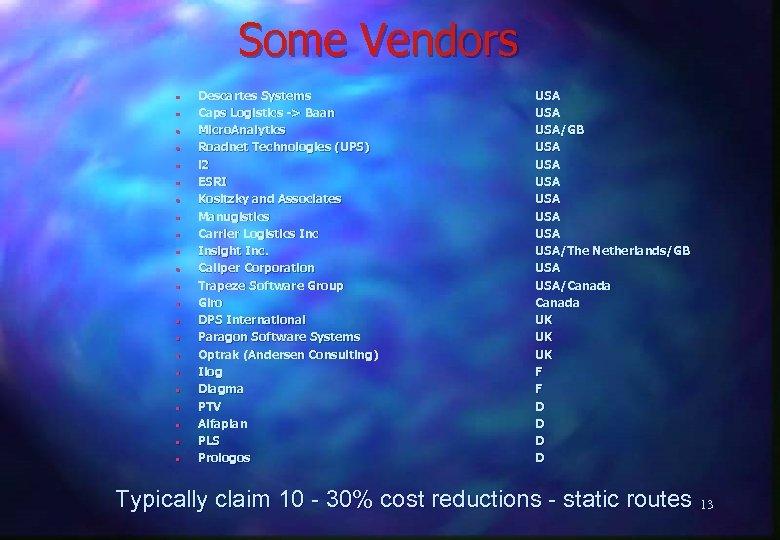 Some Vendors • • • • • • Descartes Systems Caps Logistics -> Baan
