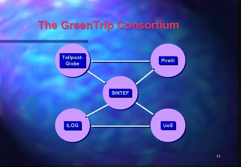 The Green. Trip Consortium Tollpost. Globe Pirelli SINTEF ILOG Uo. S 33