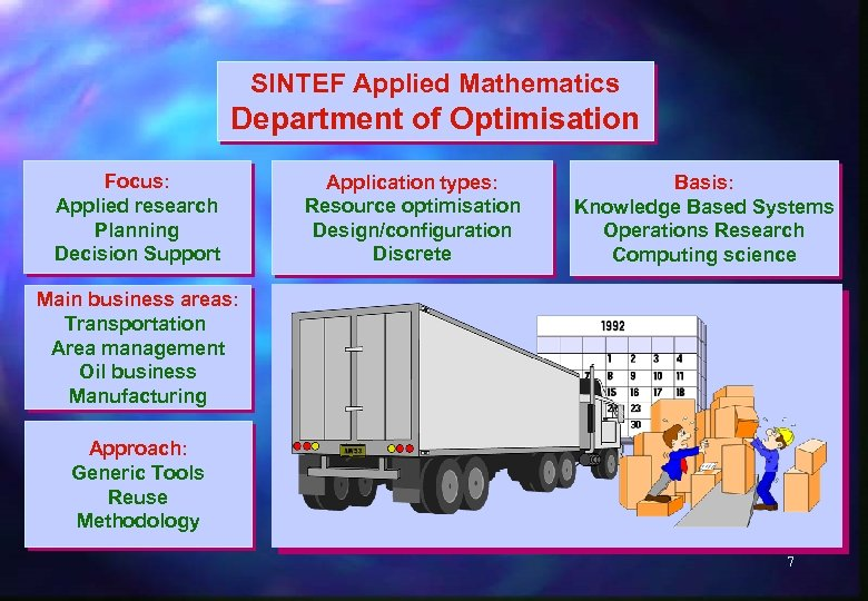 SINTEF Applied Mathematics Department of Optimisation Focus: Applied research Planning Decision Support Application types: