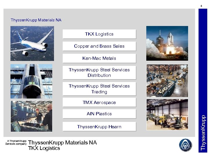 4 Thyssen. Krupp Materials NA TKX Logistics Copper and Brass Sales Ken-Mac Metals Thyssen.