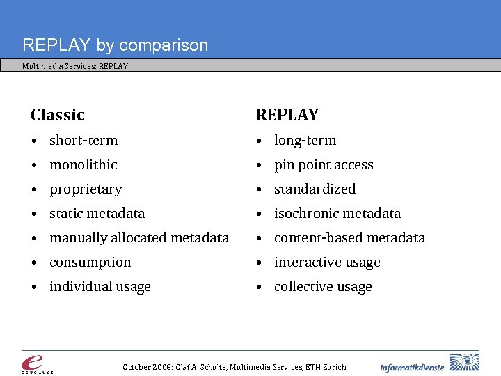 REPLAY by comparison Multimedia Services: REPLAY Classic REPLAY • short-term • long-term • monolithic