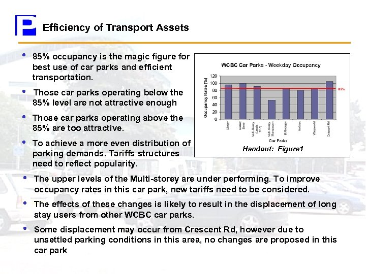Efficiency of Transport Assets • 85% occupancy is the magic figure for best use