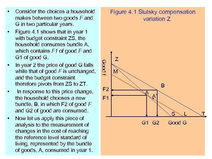 • • Figure 4. 1 Slutsky compensation variation Z Good f • Consider