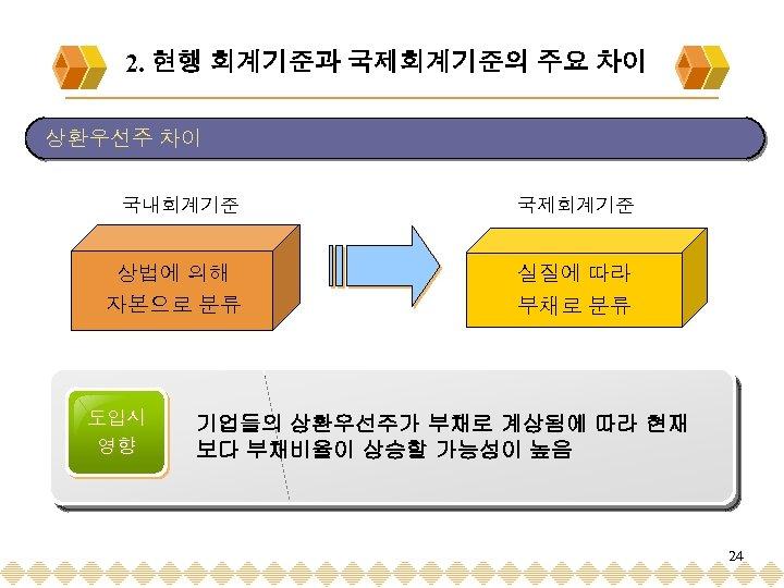 2. 현행 회계기준과 국제회계기준의 주요 차이 상환우선주 차이 국내회계기준 국제회계기준 상법에 의해 자본으로 분류