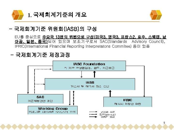 1. 국제회계기준의 개요 - 국제회계기준 위원회(IASB)의 구성 EU를 중심으로 주요국 13명의 위원으로 구성(미국 3,