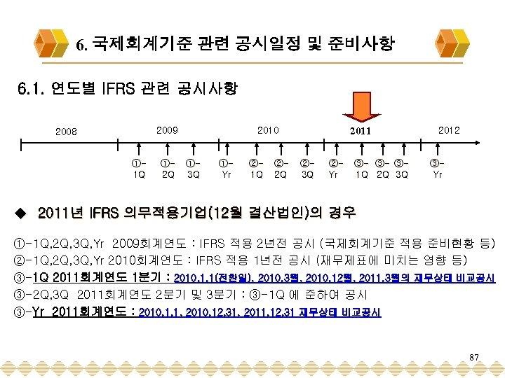 6. 국제회계기준 관련 공시일정 및 준비사항 6. 1. 연도별 IFRS 관련 공시사항 2009 2008