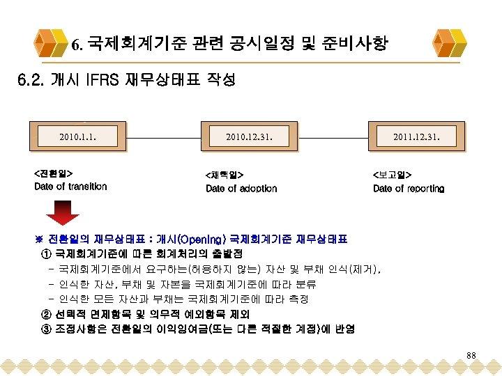 6. 국제회계기준 관련 공시일정 및 준비사항 6. 2. 개시 IFRS 재무상태표 작성 2010. 1.