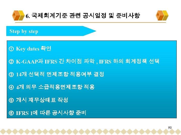 6. 국제회계기준 관련 공시일정 및 준비사항 Step by step ① Key dates 확인 ②