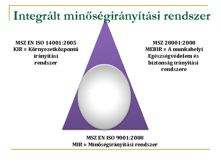 Integrált minőségirányítási rendszer MSZ EN ISO 14001: 2005 KIR = Környezetközpontú irányítási rendszer MSZ