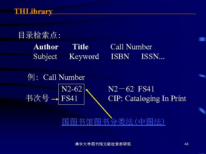 THLibrary 目录检索点: Author Title Subject Keyword 例: Call Number N 2 -62 书次号 FS