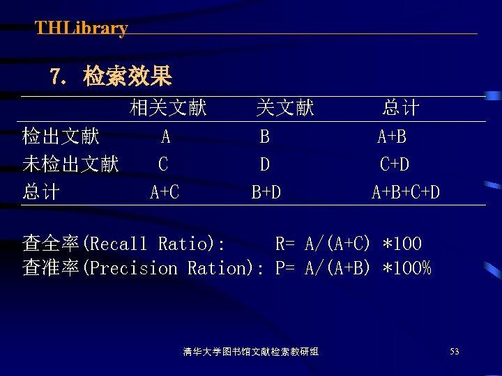 THLibrary 7. 检索效果 相关文献 检出文献 A 未检出文献 C 总计 A+C 关文献 B D B+D