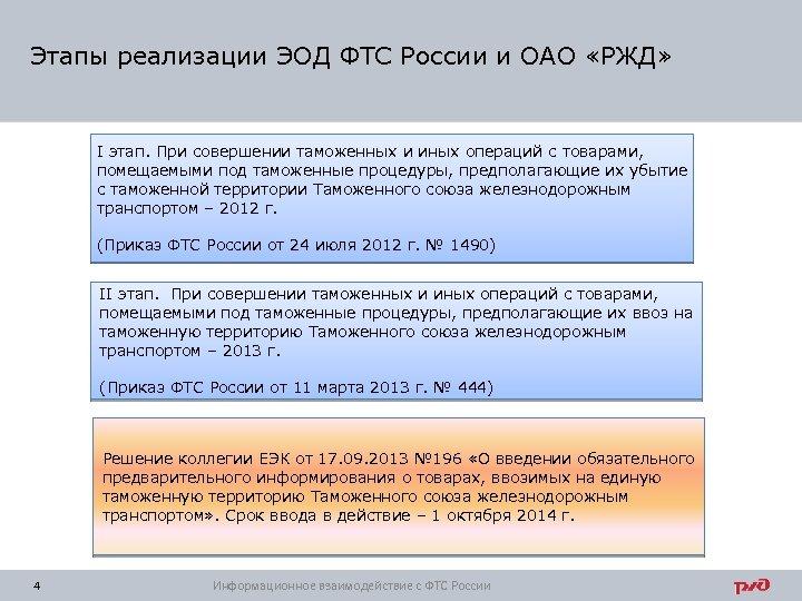 Этапы реализации ЭОД ФТС России и ОАО «РЖД» I этап. При совершении таможенных и