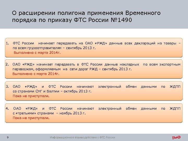 О расширении полигона применения Временного порядка по приказу ФТС России № 1490 1. ФТС
