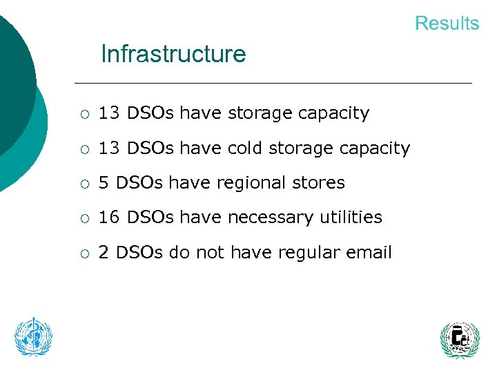 Results Infrastructure ¡ 13 DSOs have storage capacity ¡ 13 DSOs have cold storage