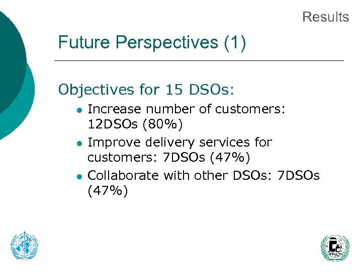 Results Future Perspectives (1) Objectives for 15 DSOs: l l l Increase number of