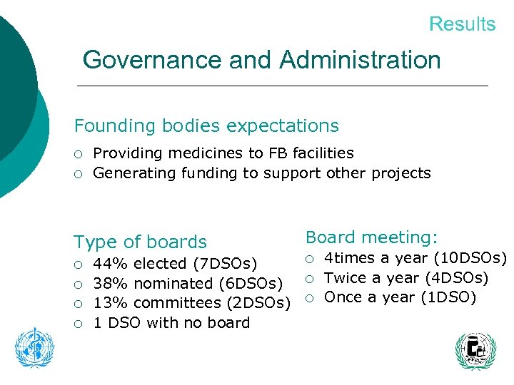 Results Governance and Administration Founding bodies expectations ¡ ¡ Providing medicines to FB facilities