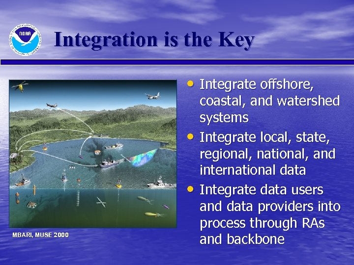 Integration is the Key • Integrate offshore, • • MBARI, MUSE 2000 coastal, and