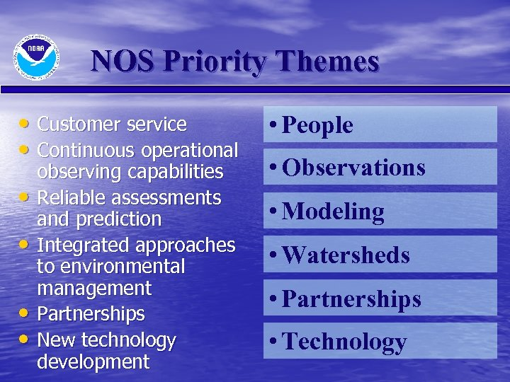 NOS Priority Themes • Customer service • Continuous operational • • observing capabilities Reliable