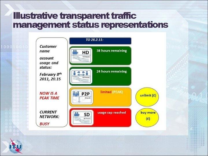 Illustrative transparent traffic management status representations
