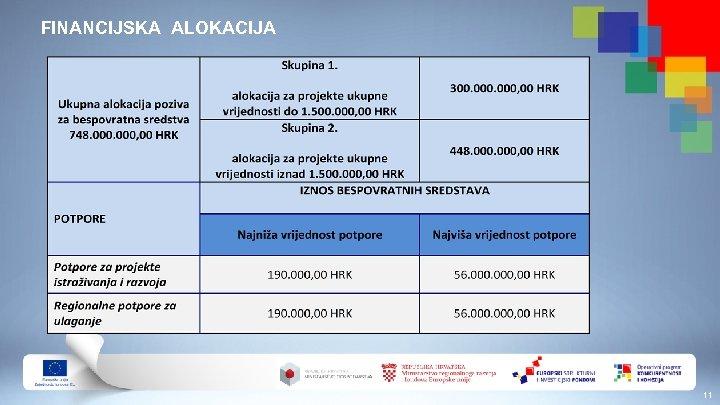 FINANCIJSKA ALOKACIJA 11