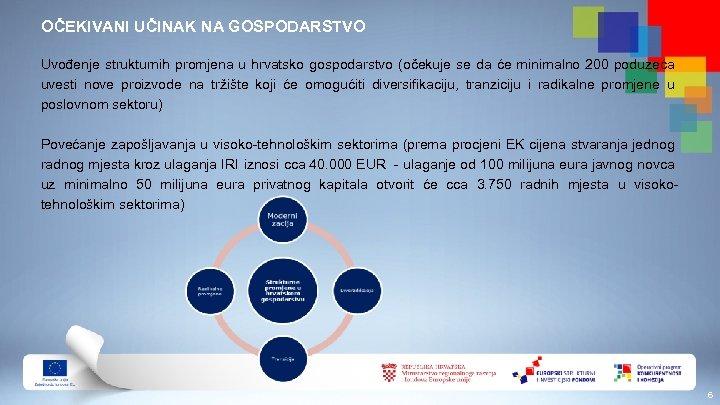 OČEKIVANI UČINAK NA GOSPODARSTVO Uvođenje strukturnih promjena u hrvatsko gospodarstvo (očekuje se da će