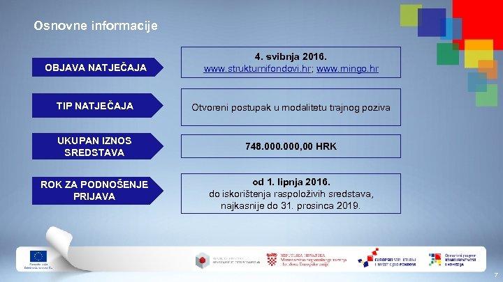 Osnovne informacije OBJAVA NATJEČAJA 4. svibnja 2016. www. strukturnifondovi. hr; www. mingo. hr TIP