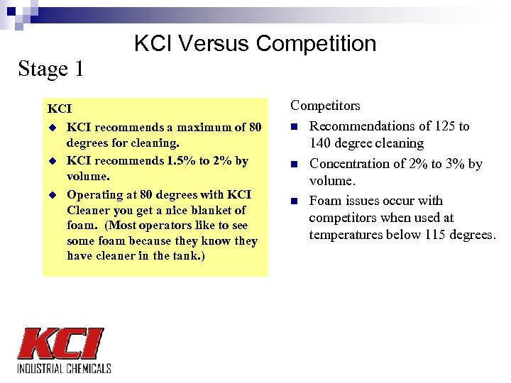 Stage 1 KCI Versus Competition KCI u KCI recommends a maximum of 80 degrees